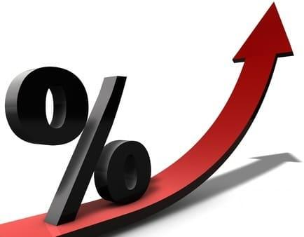 zmiany cen towarów